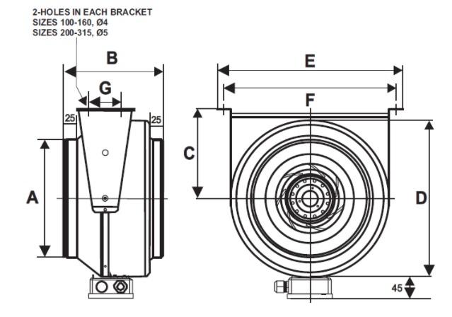 HIT Inline fan Dimension Breakdown Table Drawing