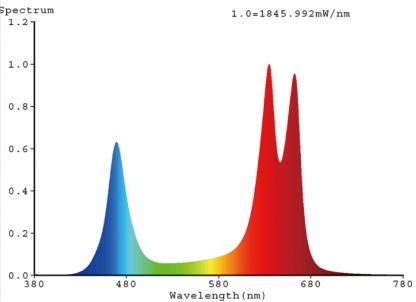 Mars II 400 Spectrum