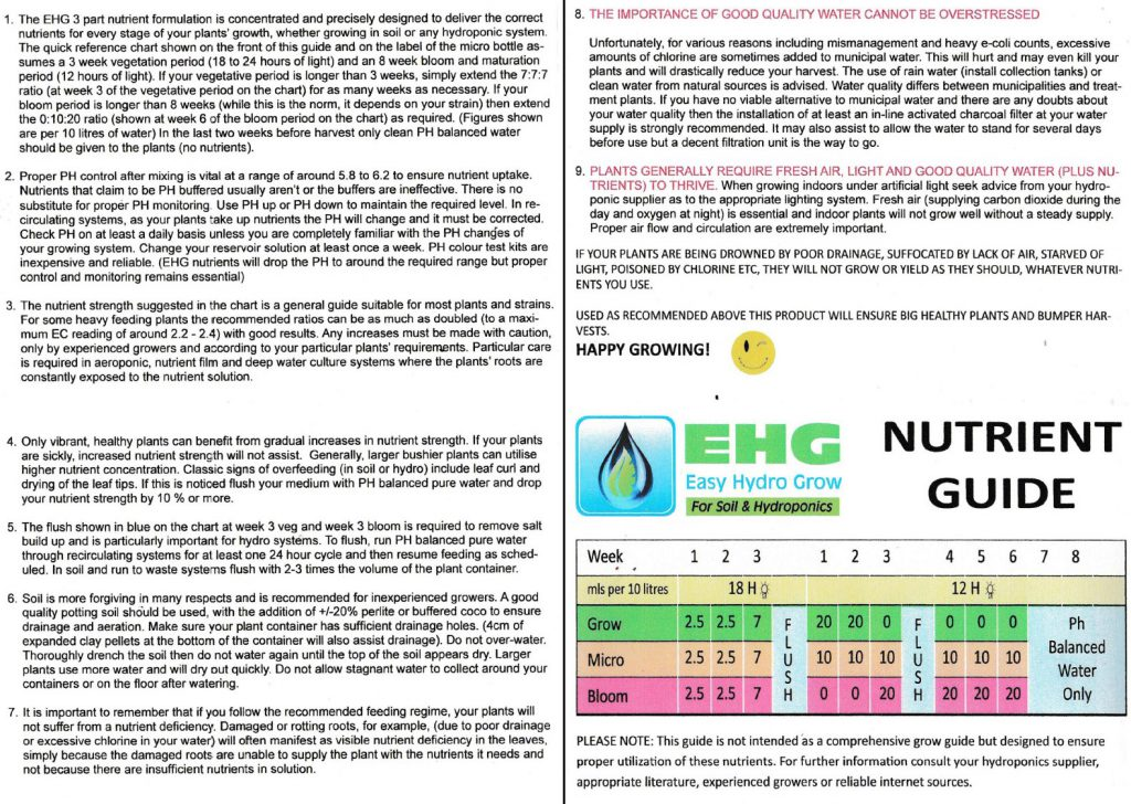 ehg-nutrient-guide