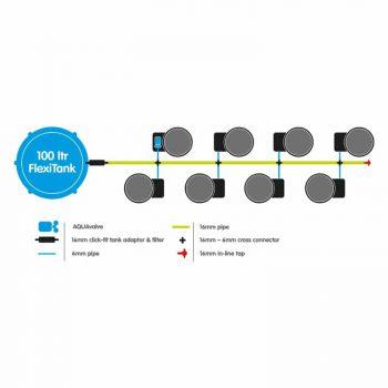 8 SmartPot System Layout