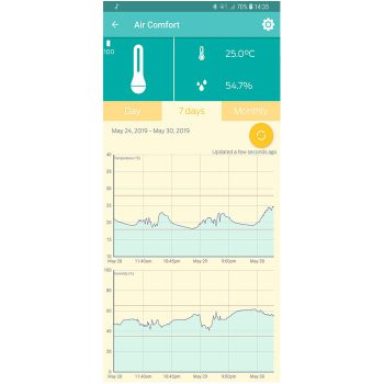 AirComfort Bluetooth Temperature Humidity Sensor Phone Application Screenshot