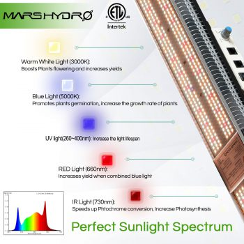Mars Hydro SP 3000 led grow light - full spectrum - 3