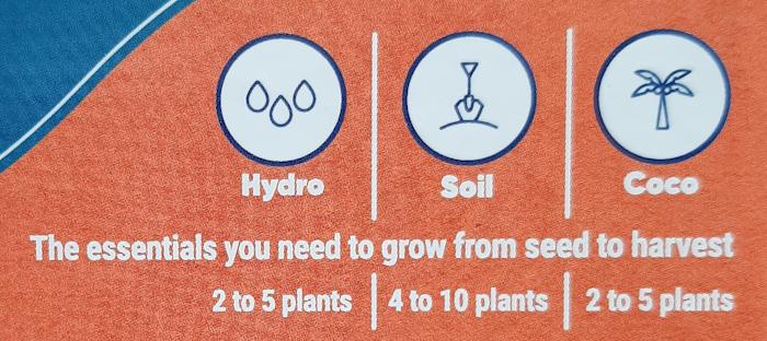 Terra Aquatica TriPart Starter Kit Number of Plants