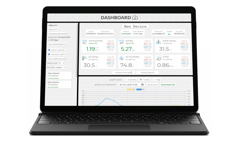 EGrowr Web Dashboard