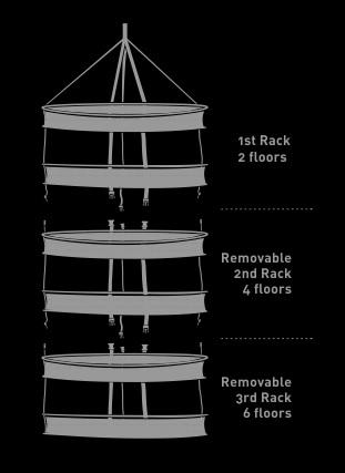 Garden HighPro ProDry Master detachable racks