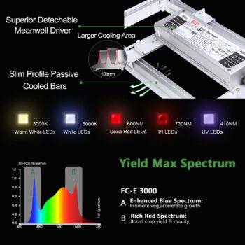 Mars FC-E3000 Design Features