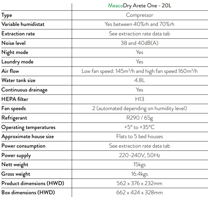 Specifications - MeacoDry Arete One 20L Dehumidifier - Air Purifier