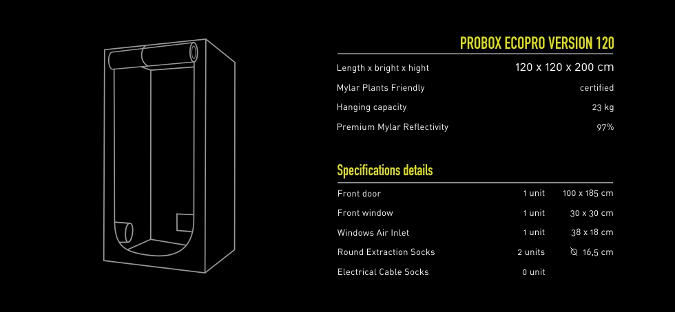 Garden HighPro ProBox EcoPro 120 Specs